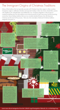 an info graphic detailing immigrant origins of Christmas traditions